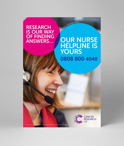 Nurse Helpline Poster