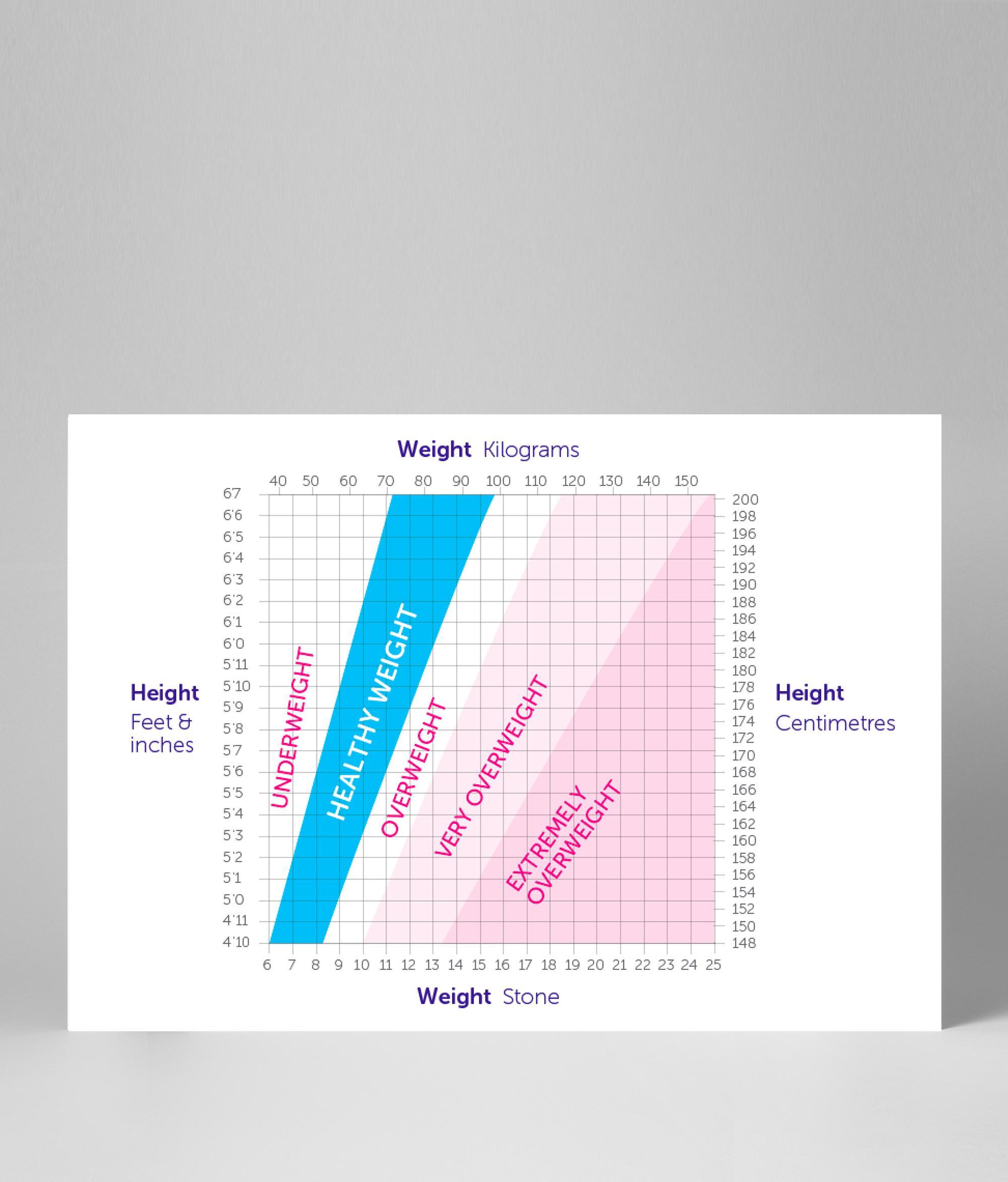 A3 bmi chart publications a3 bmi chart nvjuhfo Gallery